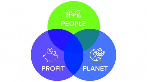 Spirit of Social-Entrepreneur